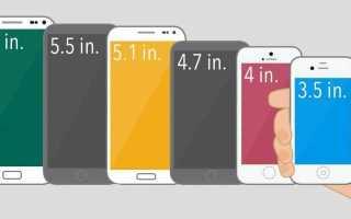 Диагональ 8 дюймов – это сколько см планшет (экран телефона): высота и ширина