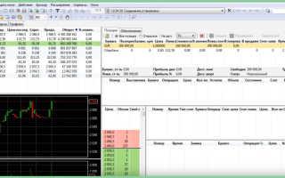 Программы для трейдинга, приложения для торговли на бирже: Quik, MetaTrader4, Transaq, Ninja Trader