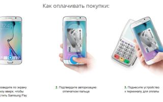 Сбербанк: как подключить Google Pay и платить телефоном вместо карты