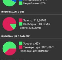 Advanced Task Killer для Андроид