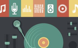 Скачать музыкальные программы для андроид бесплатно и аудио