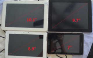 Обзор хороших и надёжных планшетов стоимостью до 15000 рублей
