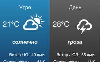 Семерка лучших приложений о погоде для Android и iPhone