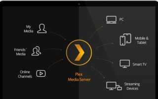 Где скачать Plex Media Server на русском. Или гибкий медиа-сервер для дома и не только